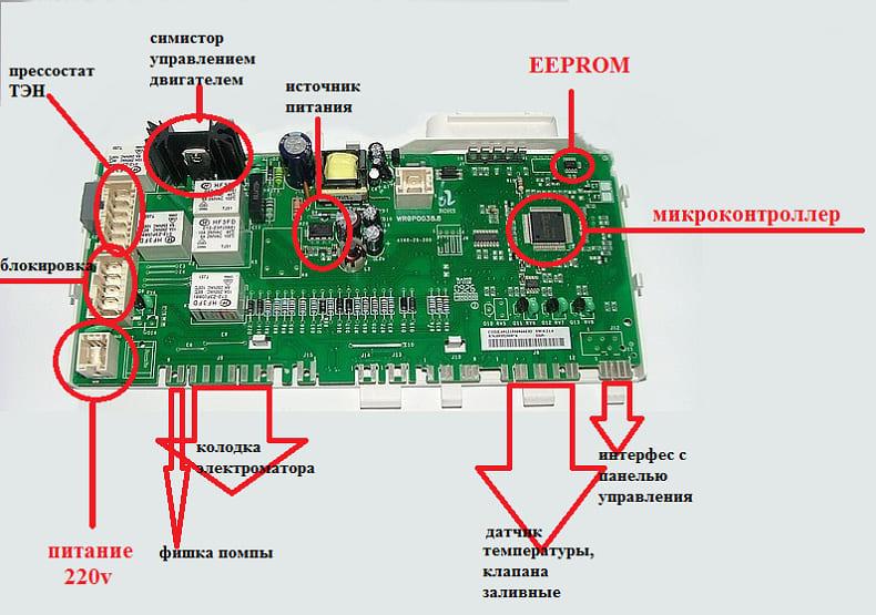 Ошибка F 18 может быть по причине неполадки модуля управления стиральной машины Бош